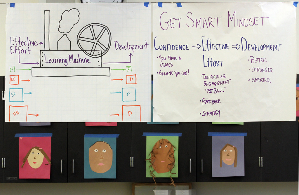 ". A helpful diagram of how to a acquire a ""Get Smart Mindset\"" hangs in Stephanie Perry\'s 6th grade class at Peres Elementary School in Richmond, Calif., on Friday, Feb. 8, 2013.  Peres school is one of two elementary schools in Richmond that have raised their average API test scores to over 800. (Laura A. Oda/Staff)"